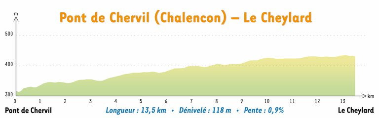 Tronçon 3 Pont de Chervil Chalencon – le Cheylard.png