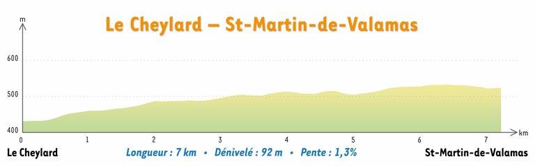Tronçon 4 le Cheylard – Saint-Martin de Valamas.png