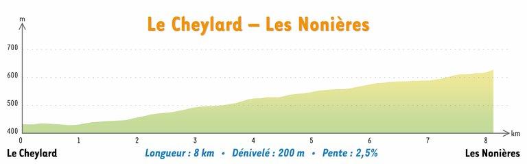 Tronçon 6 le Cheylard – les Nonières.png